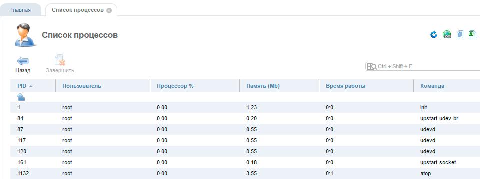ISPmanager: список процессов